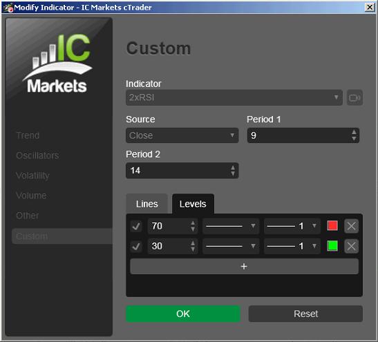 cAlgo cBots 2 X RSI- Indicator cTrader 03
