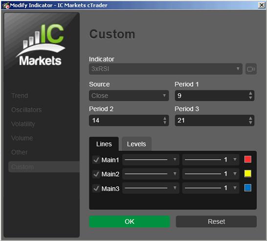 cAlgo cBots 3 X RSI - Indicator cTrader Parameters 11