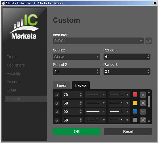 cAlgo cBots 3 X RSI - Indicator cTrader Parameters 12
