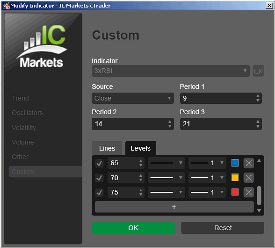 cAlgo cBots 3 X RSI - Indicator cTrader Parameters 13