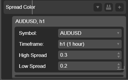 cAlgo cTader Indicator Spread Color Parameters