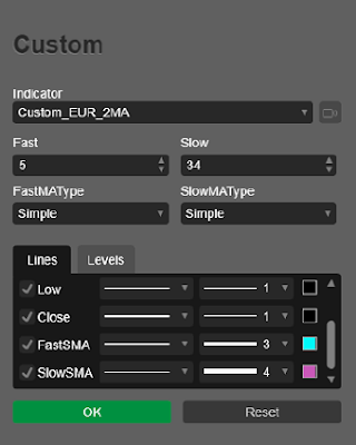 calgo cbots ctrader Custom EUR Index 2 X MA Parameters Indicator 01 - 340