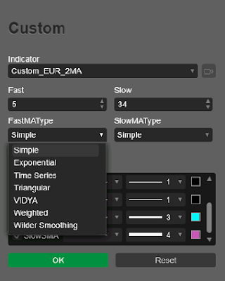 calgo cbots ctrader Custom EUR Index 2 X MA Parameters Indicator 02 - 340