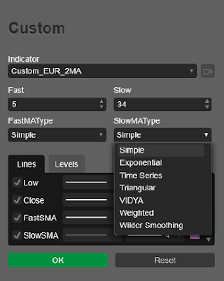calgo cbots ctrader Custom EUR Index 2 X MA Parameters Indicator 03 - 340