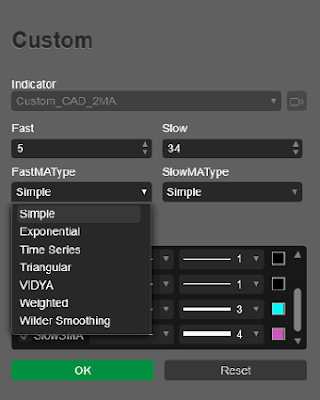 calgo cbots ctrader Custom CAD Index 2 X MA Parameters Indicator 02 - 340