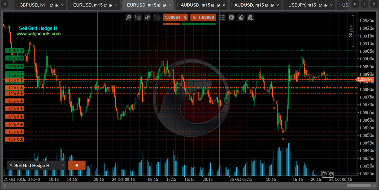 Sell Grid Hedge H cbots calgo ctrader EUR USD m15 Chart 03