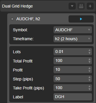 Dual Grid Hedge AUD CHF 1h cAlgo cBots cTrader Parameters 1k 100 50 100 - 02
