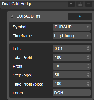 Dual Grid Hedge EUR AUS 1h cAlgo cBots cTrader Parameters 1k 100 50 100 - 01