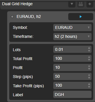 Dual Grid Hedge EUR AUS 2h cAlgo cBots cTrader Parameters 1k 100 50 100 - 02