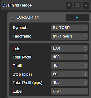 Dual Grid Hedge EUR GBP 1h cAlgo cBots cTrader Parameters 1k 100 50 100 - 01