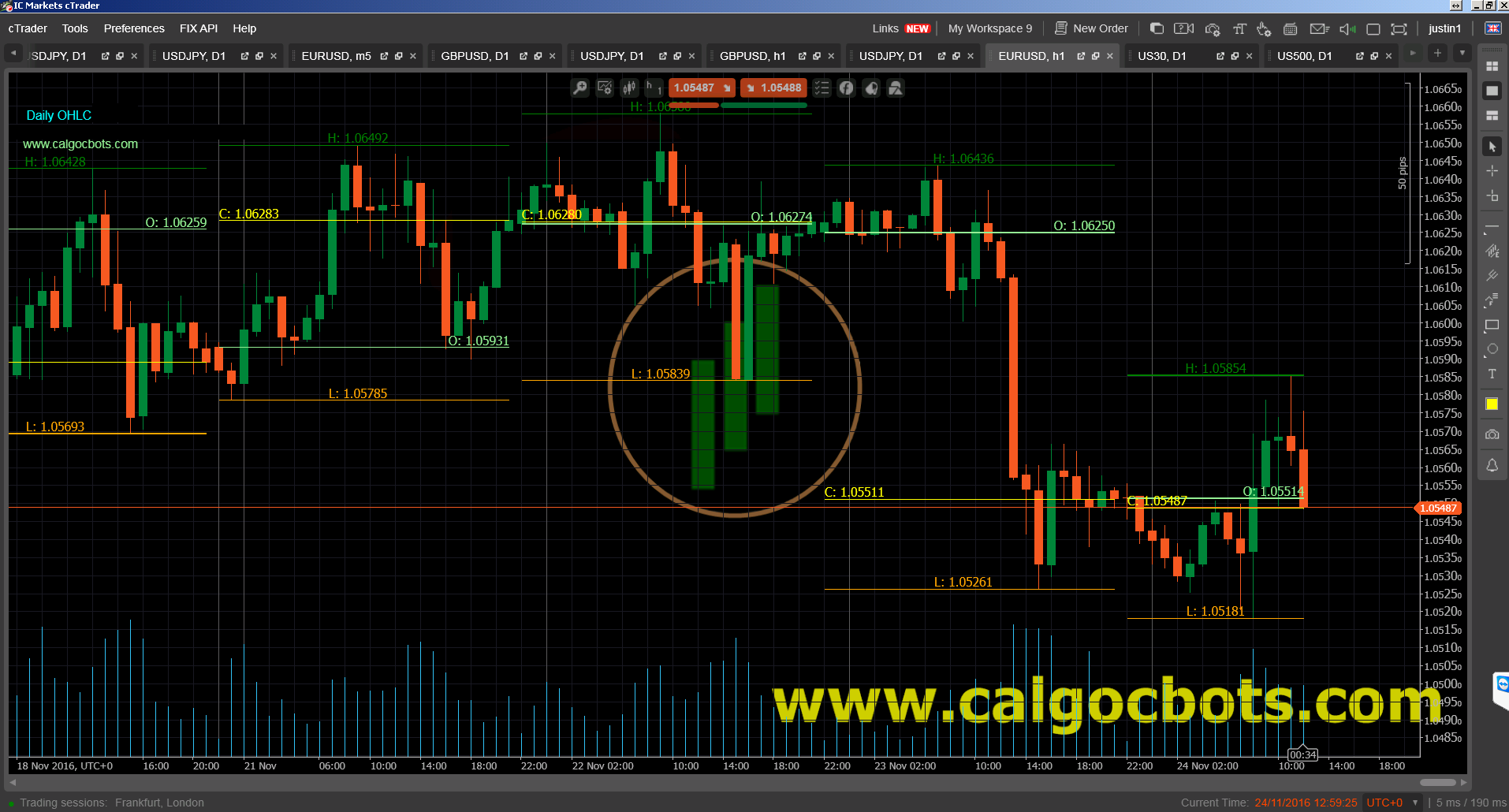 Daily OHLC cAlgo cTrader Indicator 01