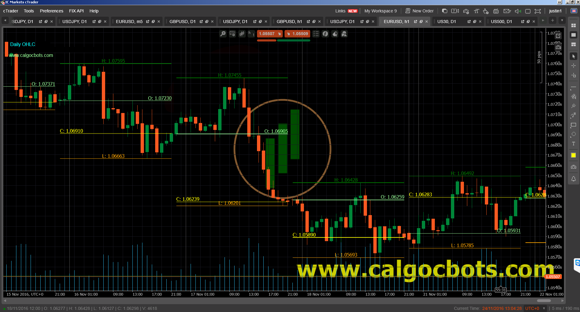 Daily OHLC cAlgo cTrader Indicator 02