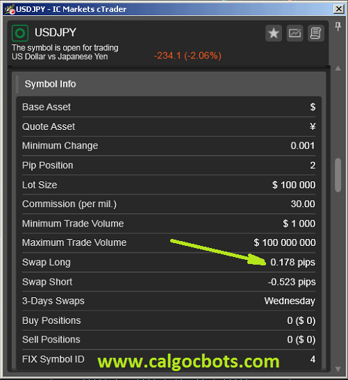 USD JPY Carry Trades - cALGO cBots cTrader 1