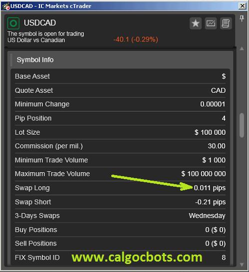 USD CAD Carry Trades - cALGO cBots cTrader 1